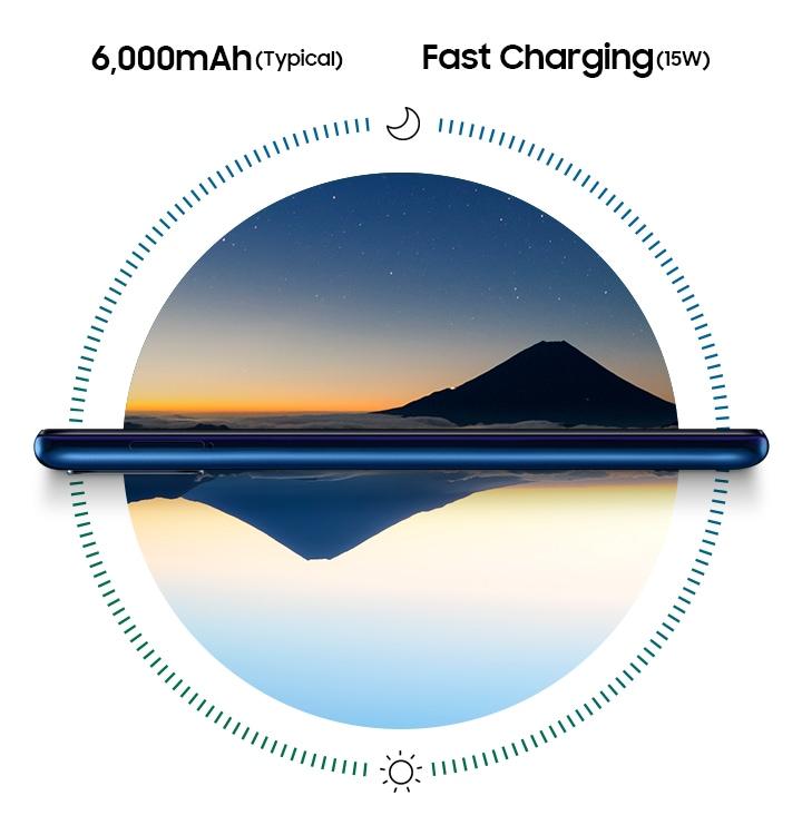 capacidad de batería de Samsung Galaxy M31 incluyendo carga rápida